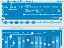 Quantum Raspberry