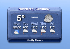 Optimal2 Weather