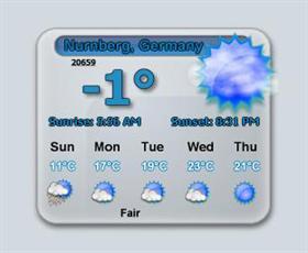 Naiad Weather