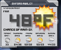 Cyrix-Weather