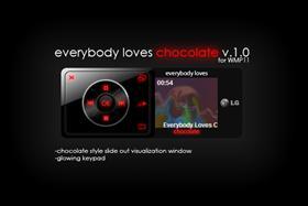 Everybody Loves Chocolate