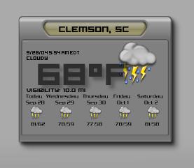 M14 Weather