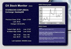 Extended Stock Monitor